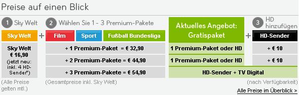 Tabelle mit den Standard-Abo-Preisen